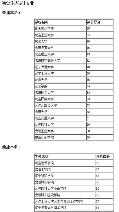 辽宁工业大学绘制大连服装设计--辽宁频道--人倒影领跑图片