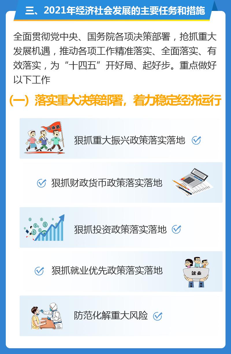 2021年辽宁省经济总量_2021年辽宁省地图